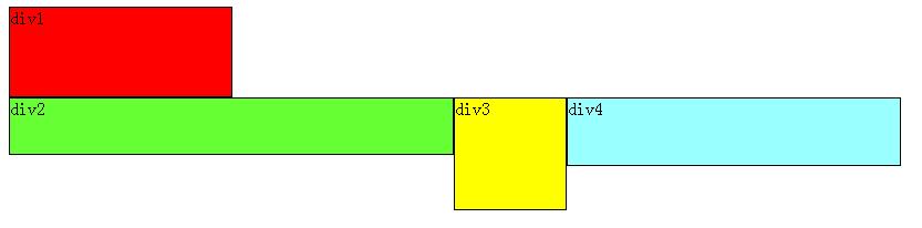 通俗易懂的讲解:CSS浮动与清除浮动(float,clear) 其它